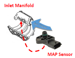 Inlet Manifold air flow