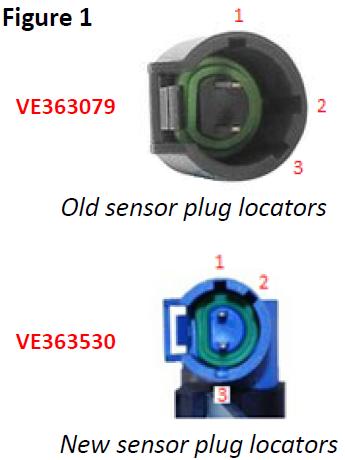 sensor plug locators